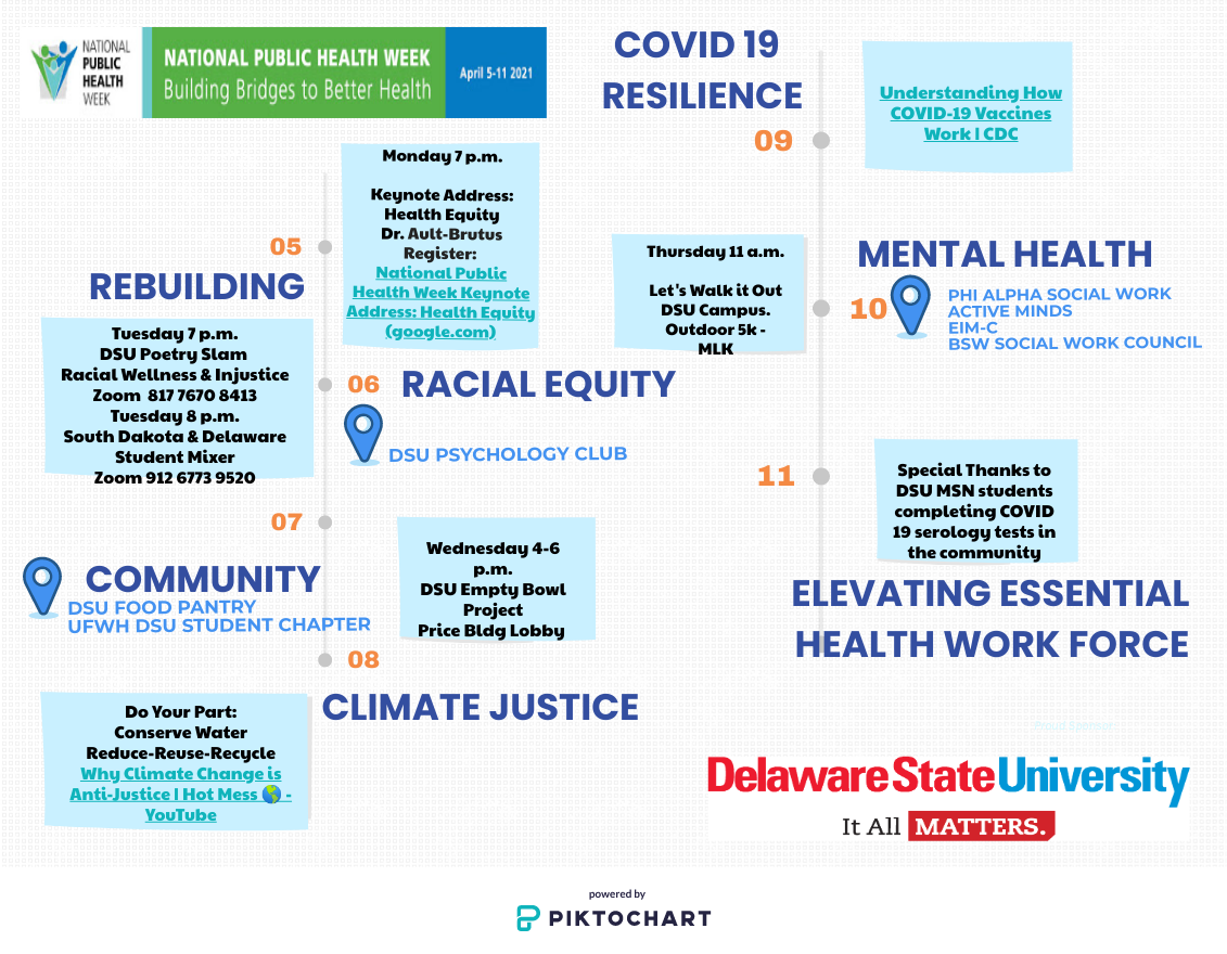 National Public Health Week events